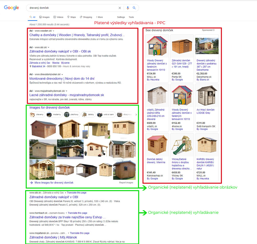 vyhľadávanie v google